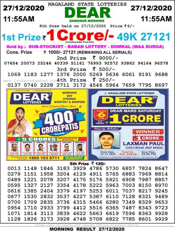Lottery Sambad 11.55 AM Result 28.12.2020