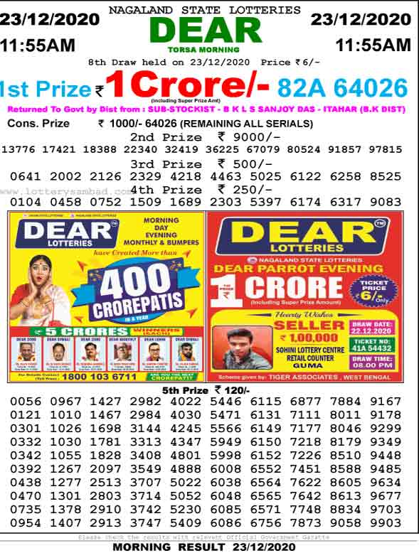 Lottery Sambad 11.55 am result 23.12.2020