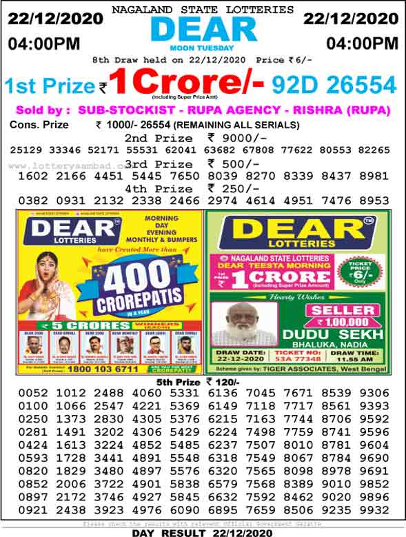 Lottery Sambad Result 4 pm Today