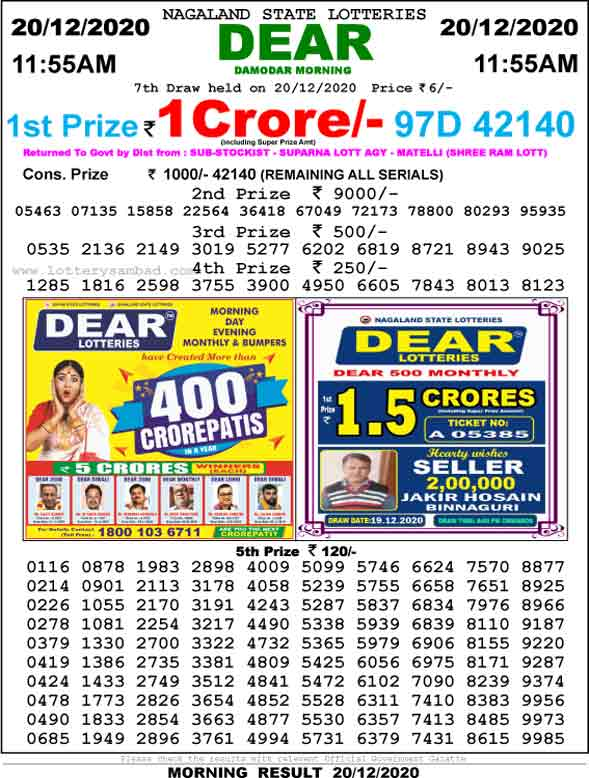 Lottery Sambad 11:55 AM Result Today