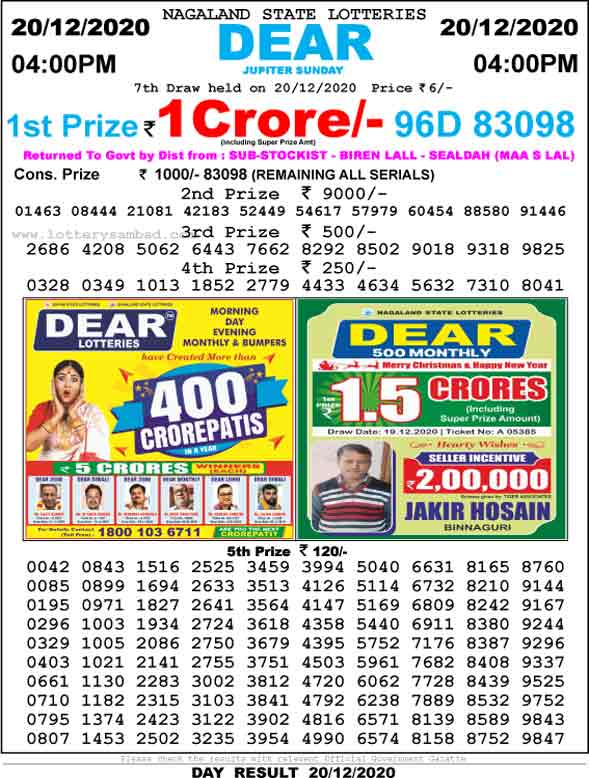 Lottery Sambad Result Today 4.00 PM