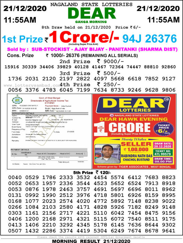 Lottery Sambad Today 11.55 AM Result