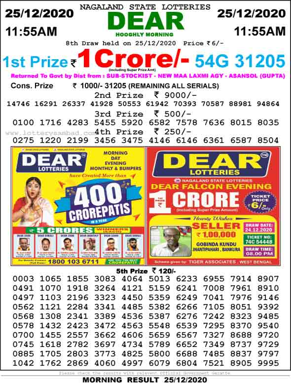 Lottery Sambad Result 11.55 am 2020