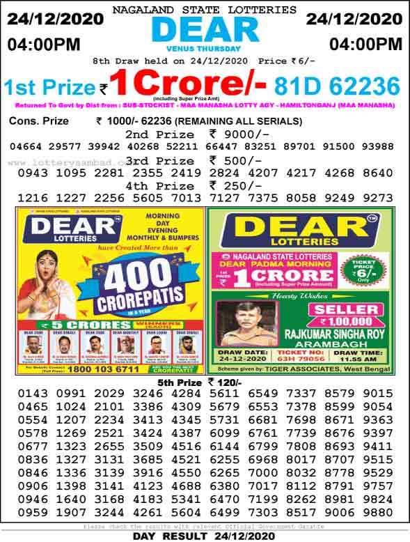 Lottery Sambad 4.00 PM Result 24.12.2020