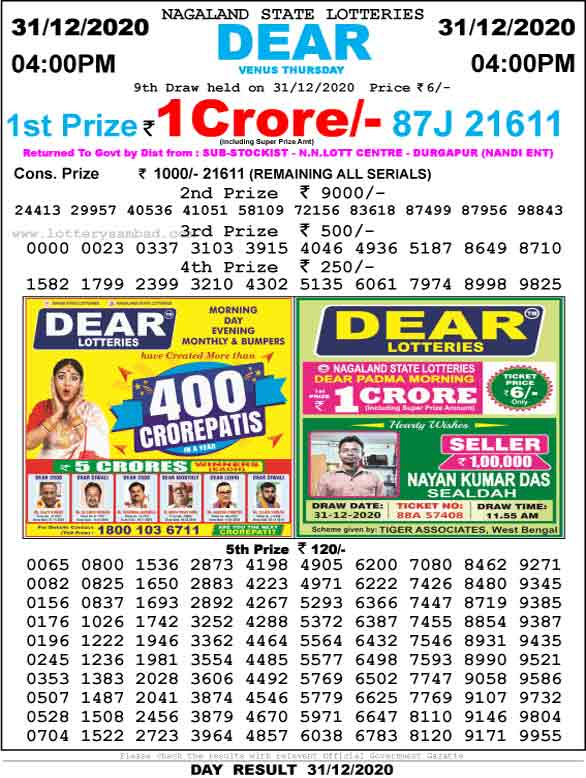 Lottery Sambad 4.00 PM Result 31.12.2020