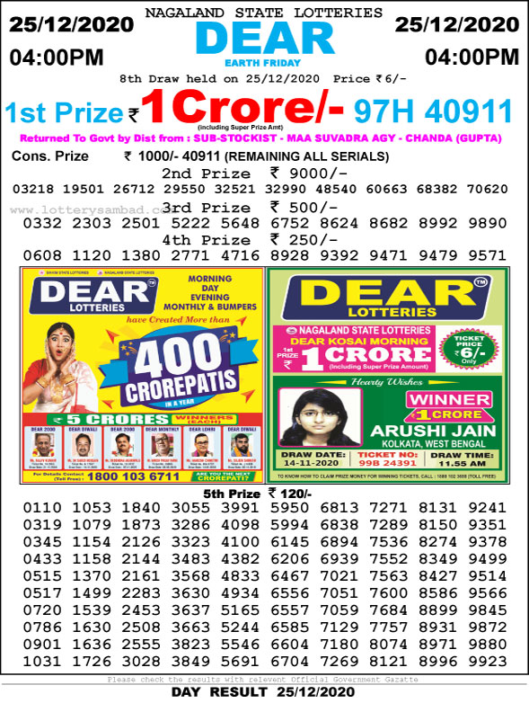 Lottery Sambad 4.00 PM Result 25.12.2020