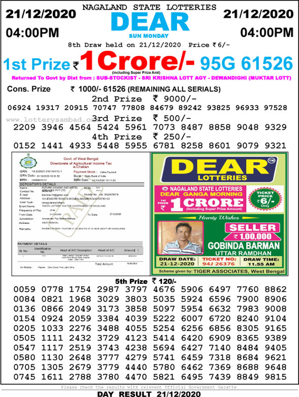 Lottery Sambad Result 4.00 PM Today