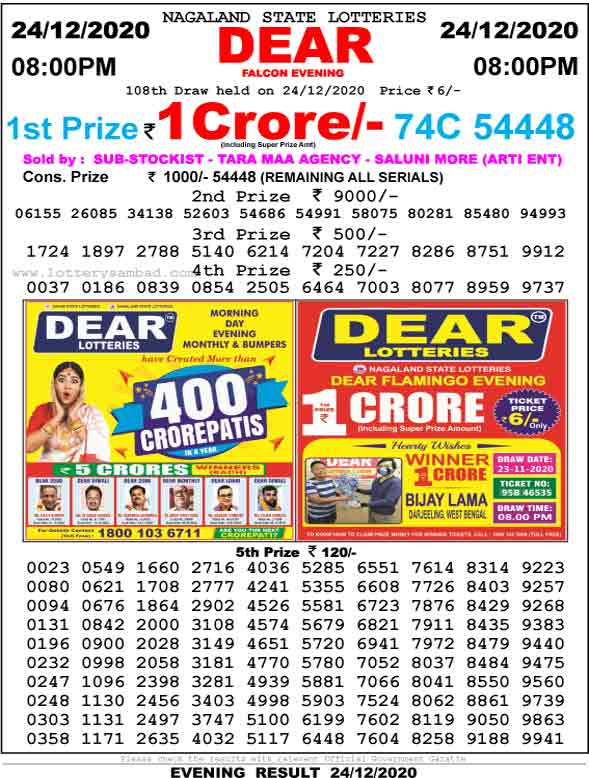 Lottery Sambad 8.00 pm Result 2020