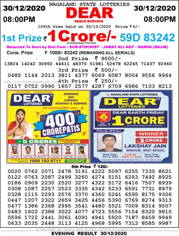 Lottery Sambad 8.00 pm Result 30.12.2020