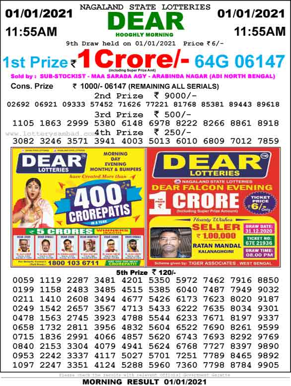 Lottery Sambad 11.55 AM Result 1.01.2020