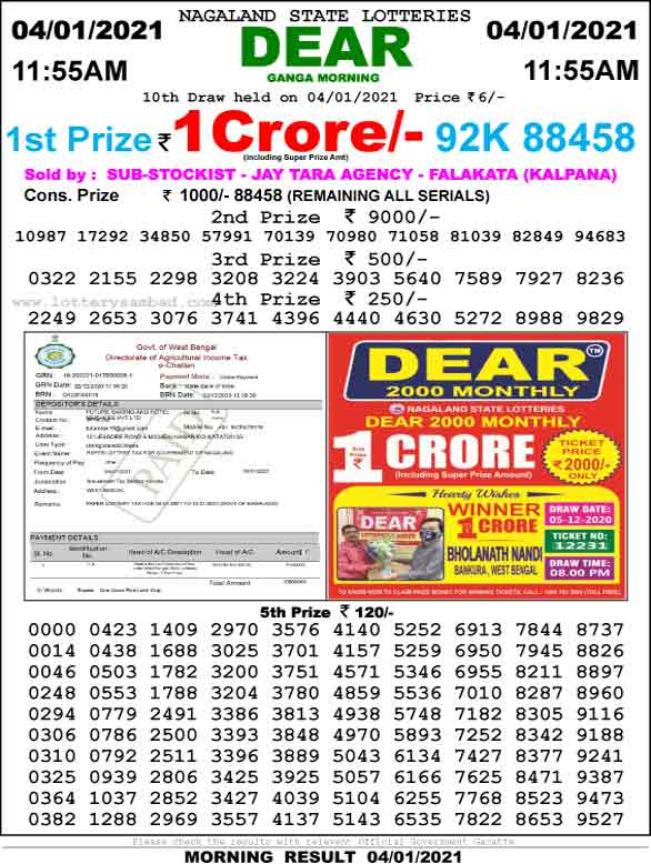 Lottery Sambad 11.55 AM Result 5.01.2021