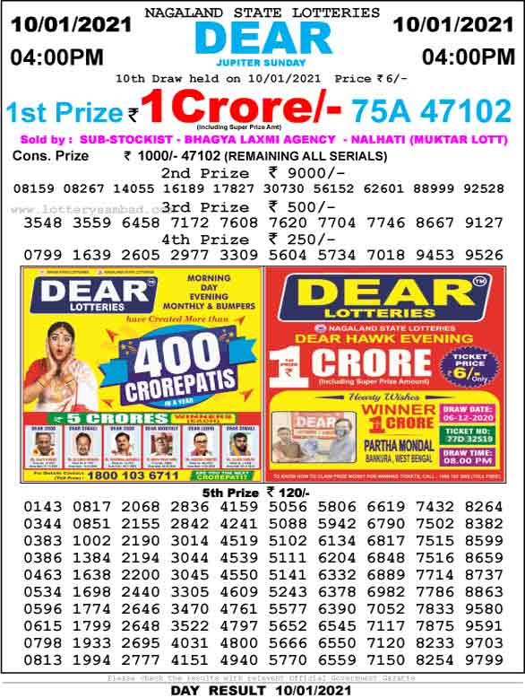 Lottery Sambad 4.00 PM Result 12.01.2021