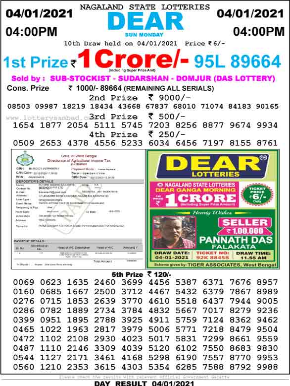 Lottery Sambad 4.00 PM Result 5.01.2021