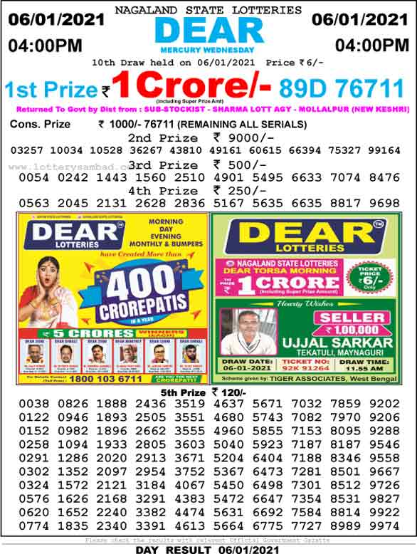 Lottery Sambad 4.00 PM Result 6.1.2021