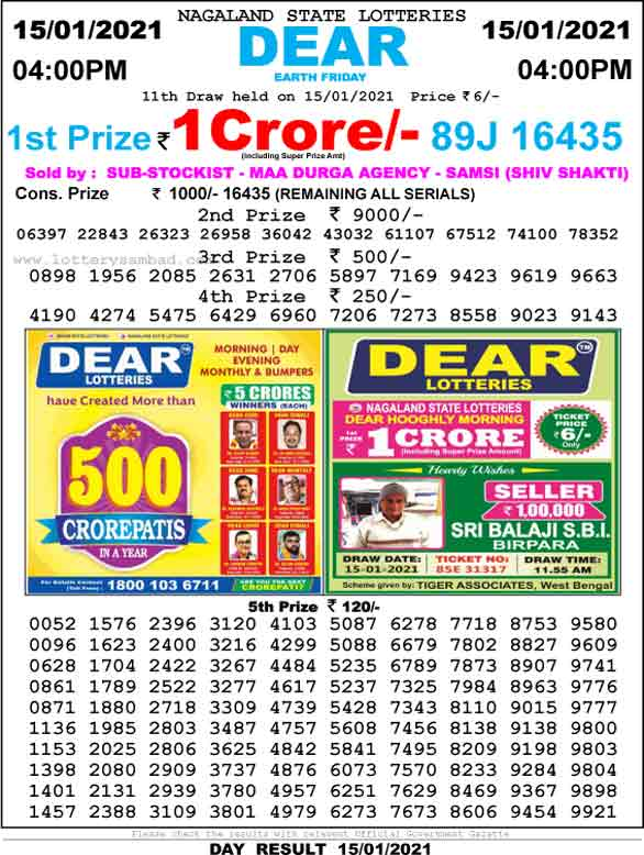 Lottery Sambad 4.00 PM Result 15.1.2021