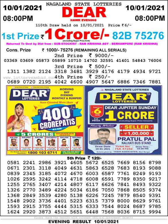 Lottery Sambad 8.00 PM Result 12.01.2021