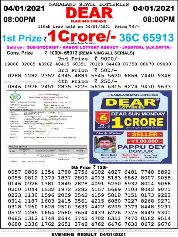 Lottery Sambad 8.00 PM Result 5.01.2021