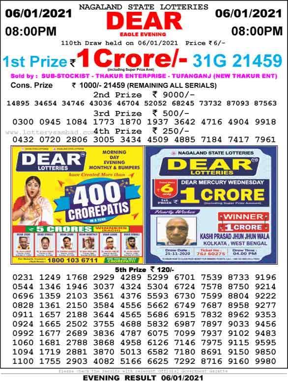 Lottery Sambad 8.00 PM Result 6.1.2021