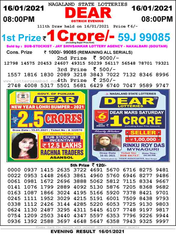 Lottery Sambad 8.00 PM result 16.01.2021
