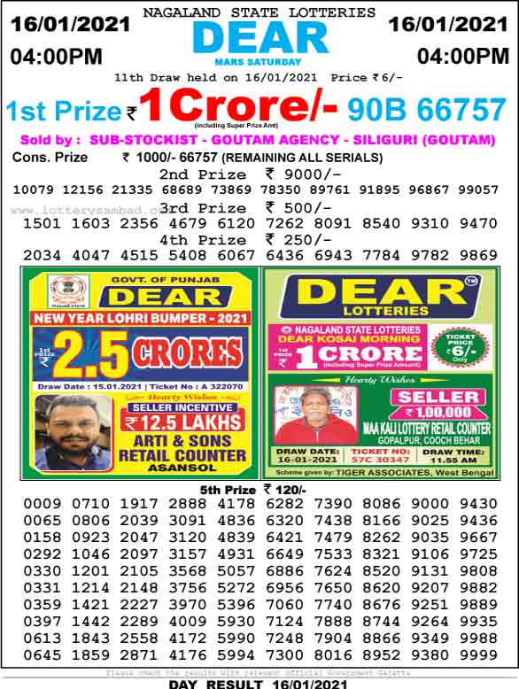 Lottery Sambad 4.00 PM Result 16.01.2021