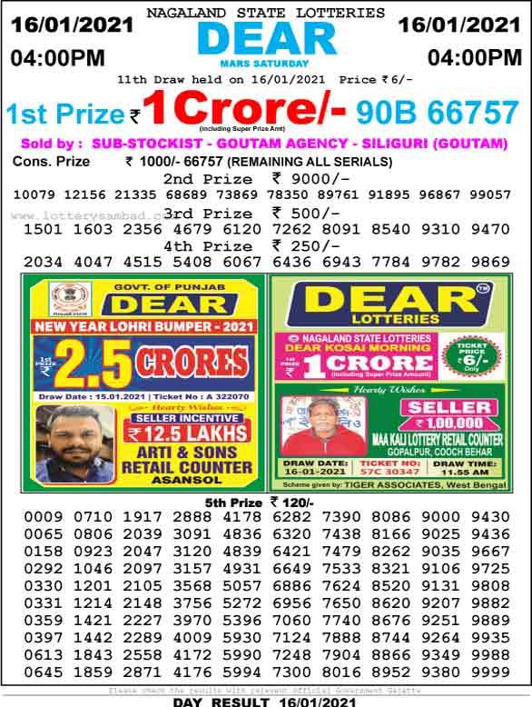 Lottery Sambad 4.00 PM Result 16.01.2021