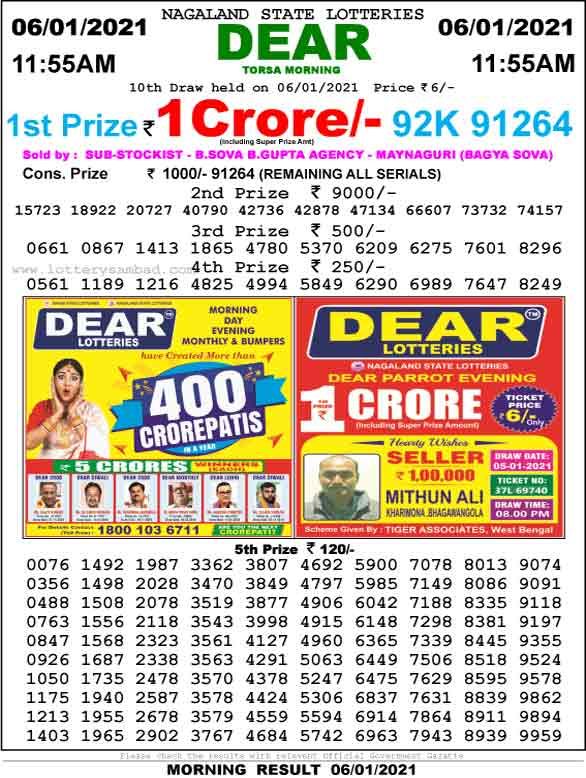 Lottery Sambad 11.55 AM Result 6.1.2021