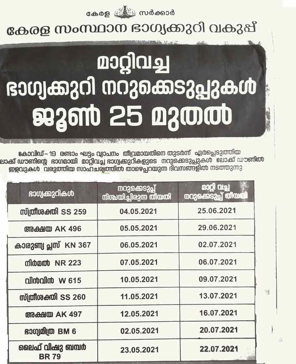 Kerala Lottery Result 2021 Postponement News